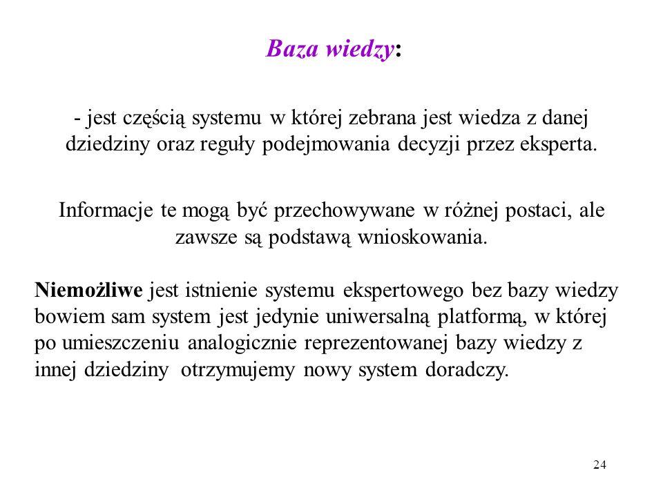Baza wiedzy: - jest częścią systemu w której zebrana jest wiedza z danej dziedziny oraz reguły podejmowania decyzji przez eksperta.