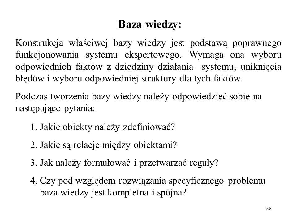Baza wiedzy: