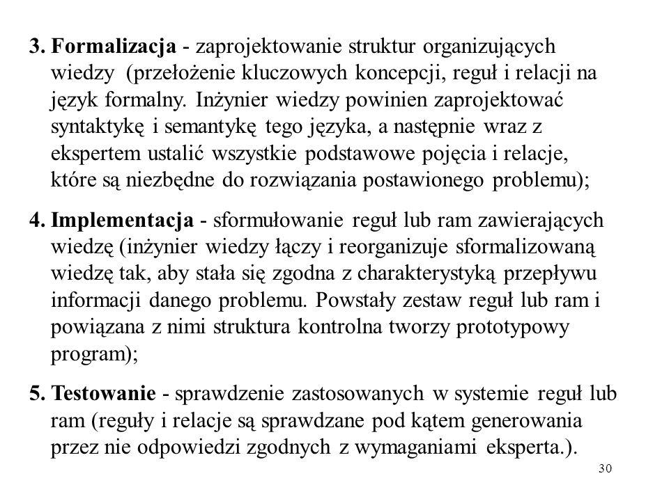 Formalizacja - zaprojektowanie struktur organizujących wiedzy (przełożenie kluczowych koncepcji, reguł i relacji na język formalny. Inżynier wiedzy powinien zaprojektować syntaktykę i semantykę tego języka, a następnie wraz z ekspertem ustalić wszystkie podstawowe pojęcia i relacje, które są niezbędne do rozwiązania postawionego problemu);