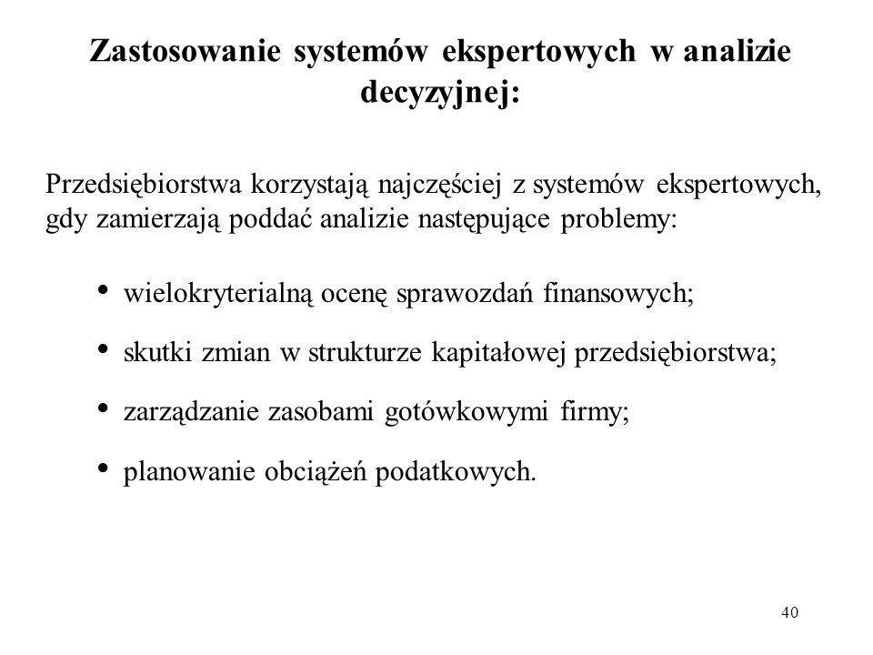 Zastosowanie systemów ekspertowych w analizie decyzyjnej: