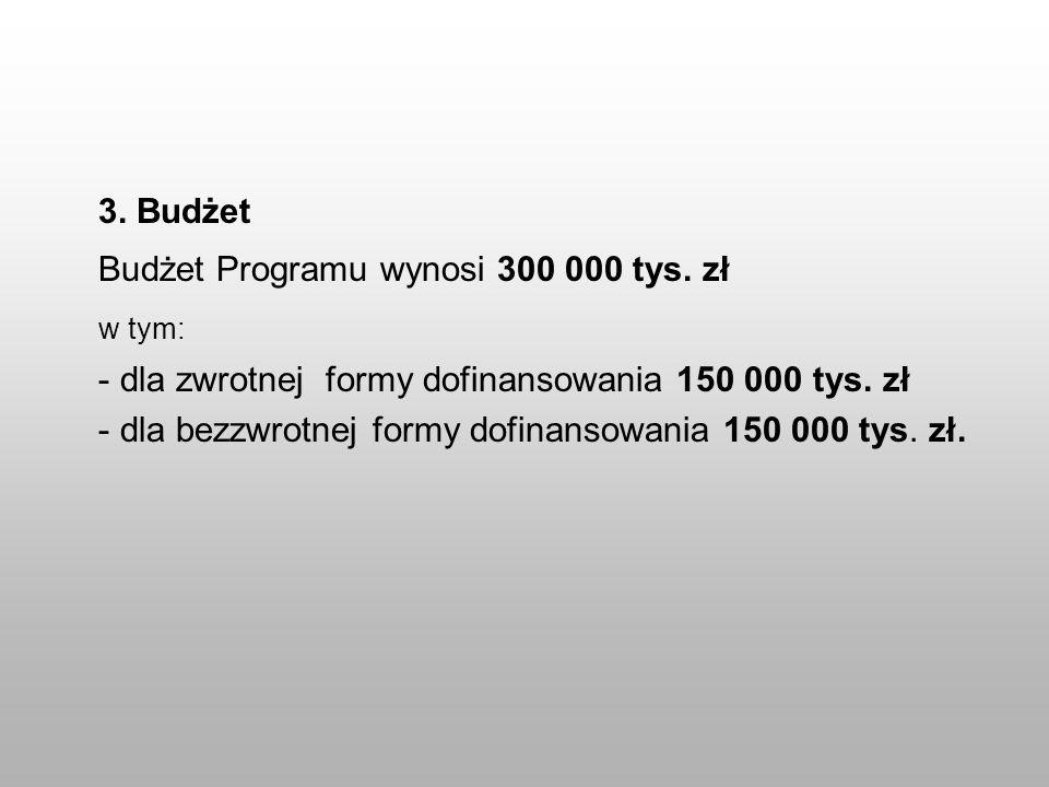 Budżet Programu wynosi 300 000 tys. zł