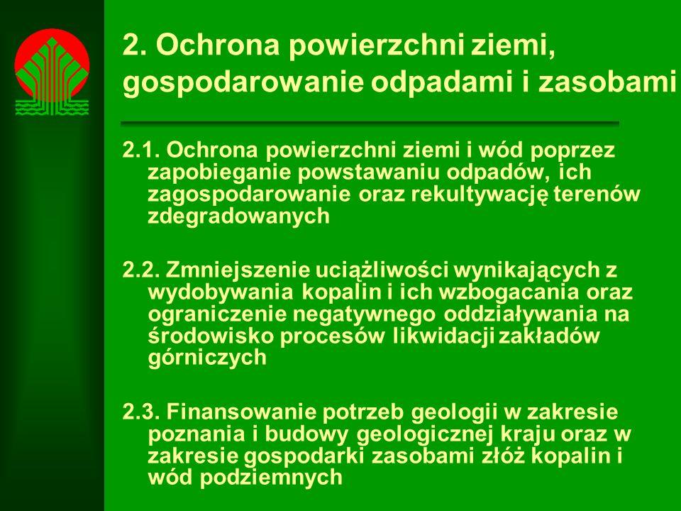 2. Ochrona powierzchni ziemi, gospodarowanie odpadami i zasobami