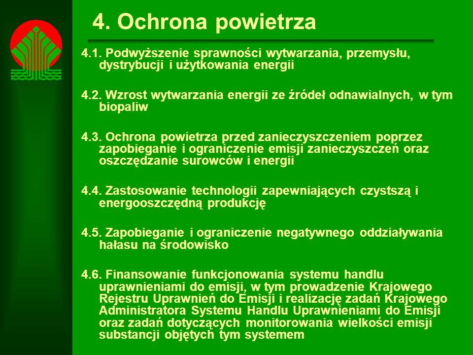 4. Ochrona powietrza 4.1. Podwyższenie sprawności wytwarzania, przemysłu, dystrybucji i użytkowania energii.
