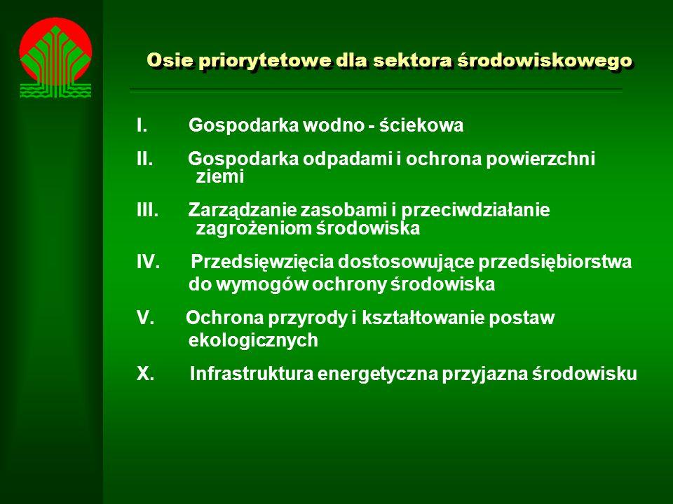 Osie priorytetowe dla sektora środowiskowego