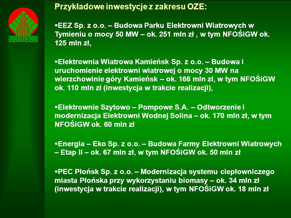 Przykładowe inwestycje z zakresu OZE: