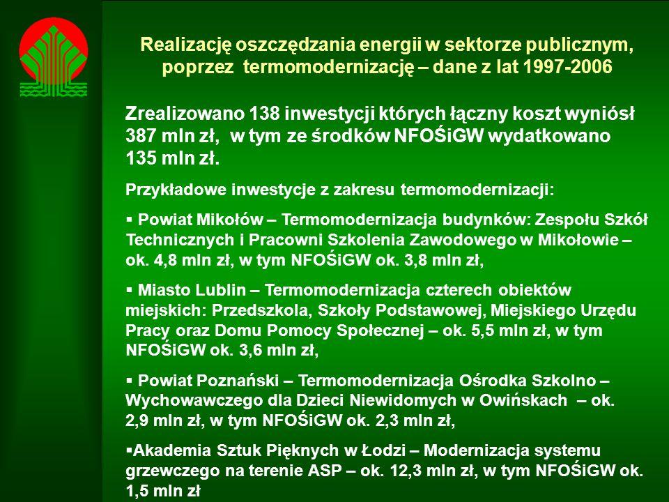 Realizację oszczędzania energii w sektorze publicznym, poprzez termomodernizację – dane z lat 1997-2006