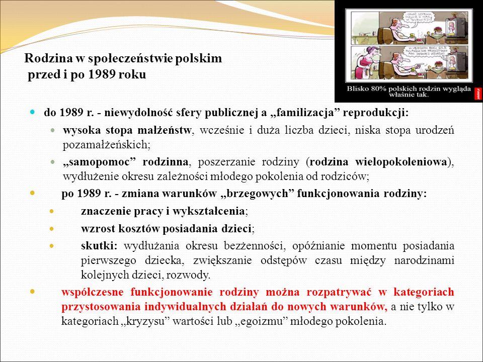 Rodzina w społeczeństwie polskim przed i po 1989 roku