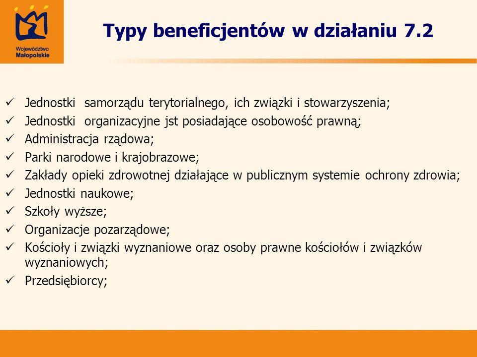 Typy beneficjentów w działaniu 7.2