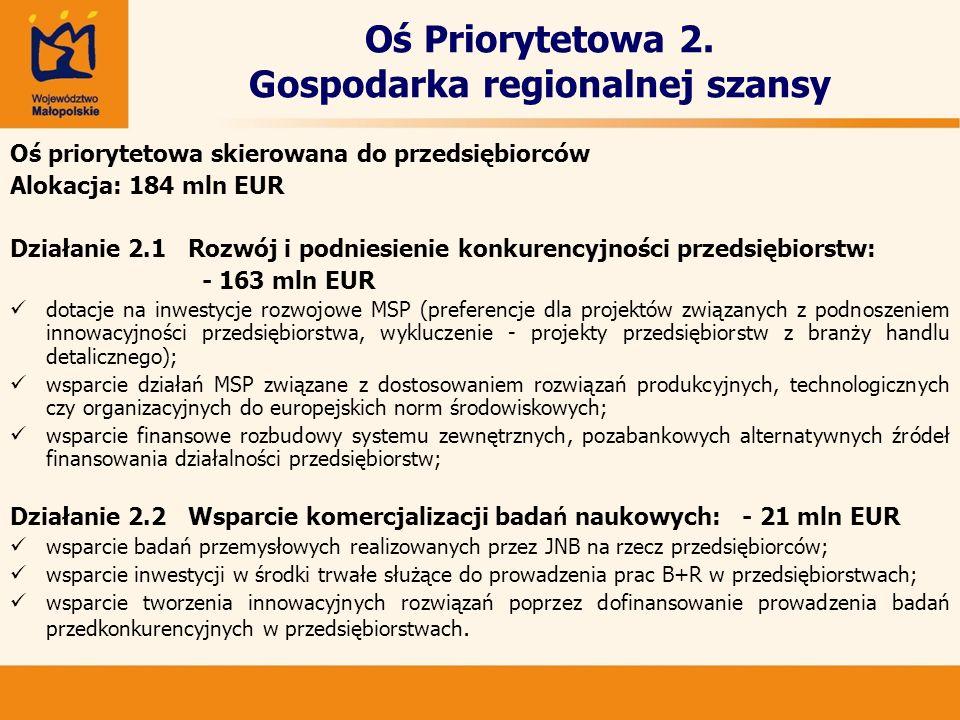 Oś Priorytetowa 2. Gospodarka regionalnej szansy