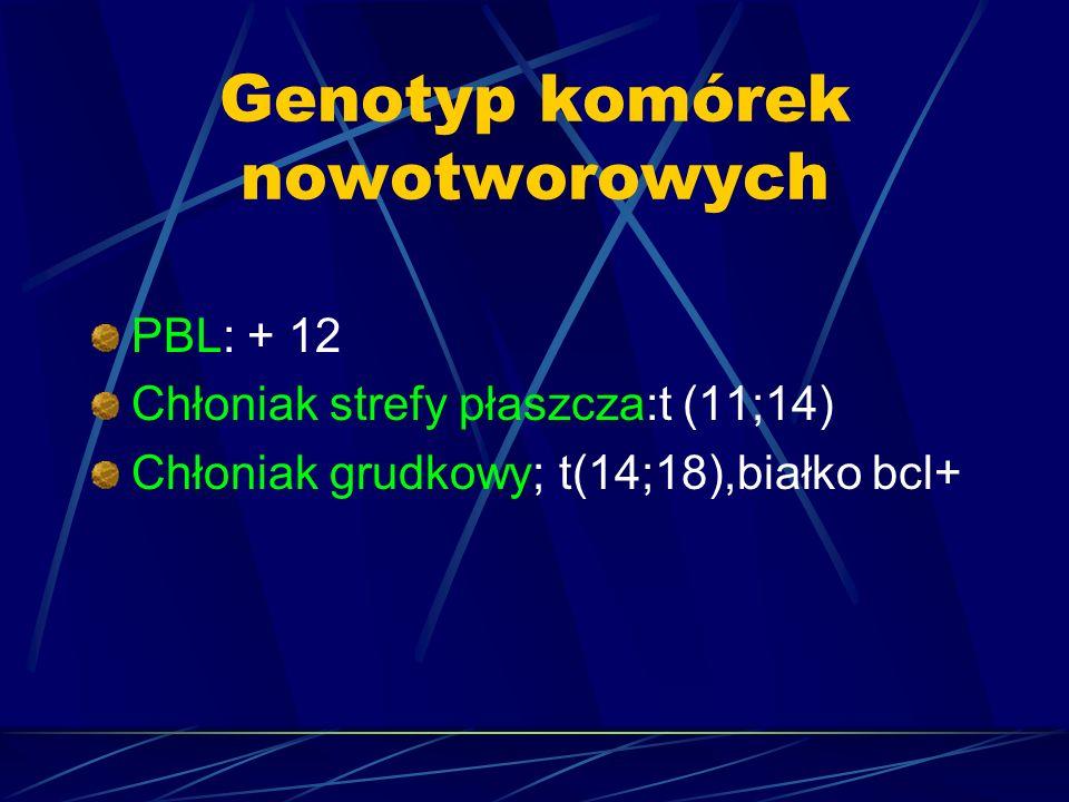Genotyp komórek nowotworowych