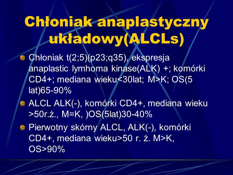 Chłoniak anaplastyczny układowy(ALCLs)