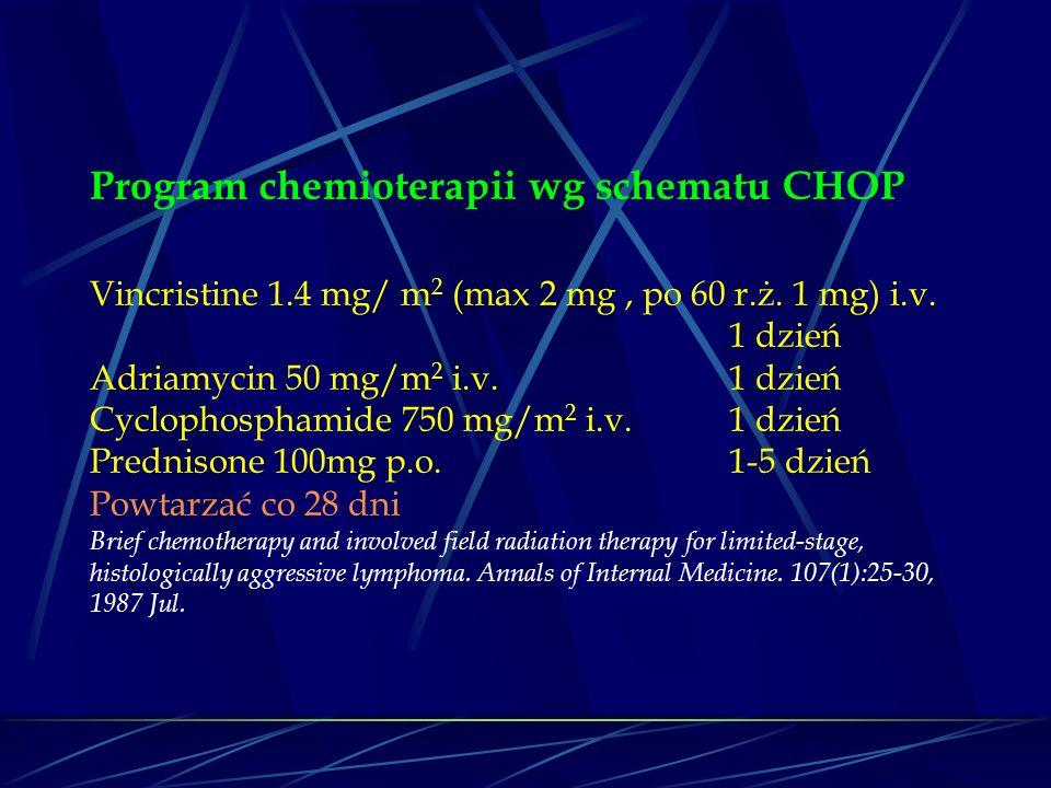 Program chemioterapii wg schematu CHOP Vincristine 1