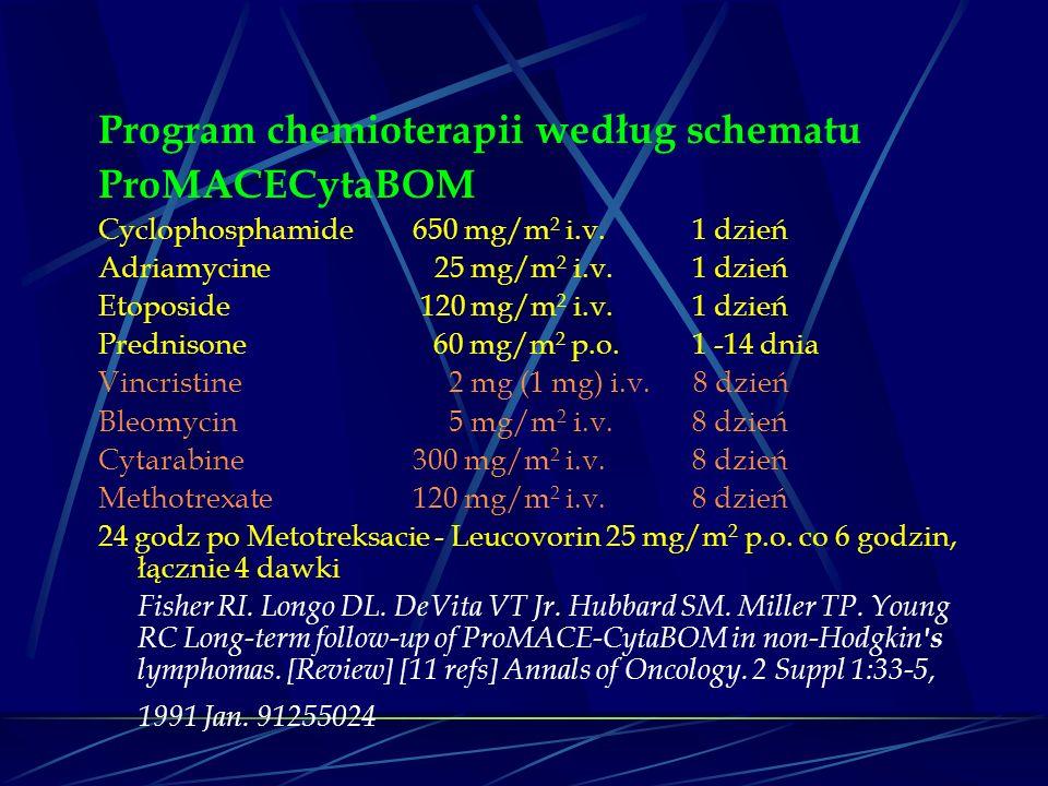 Program chemioterapii według schematu ProMACECytaBOM