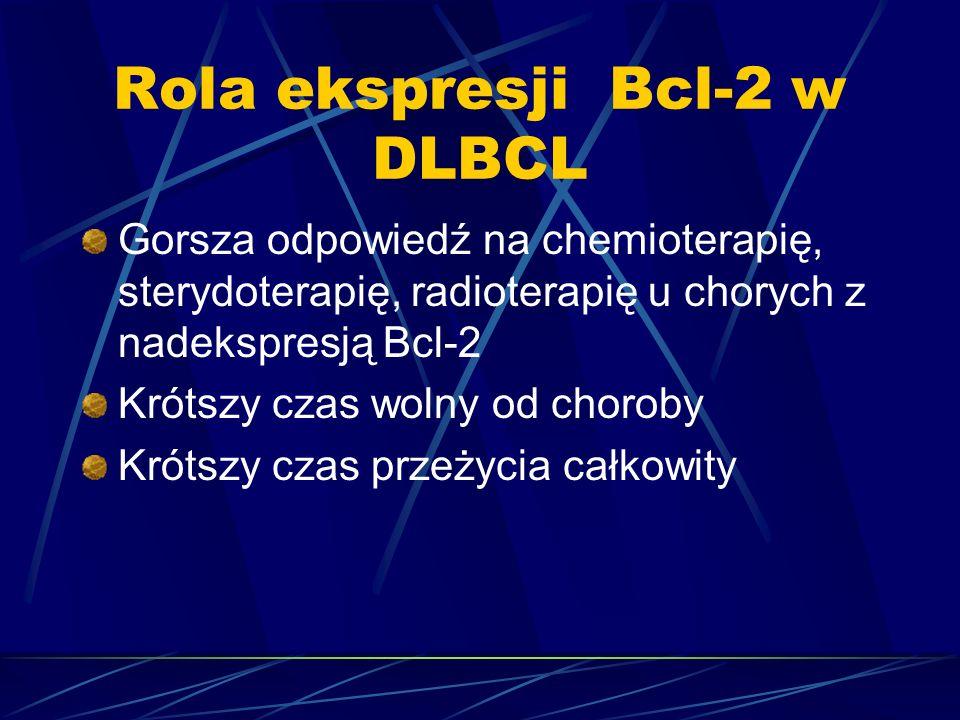 Rola ekspresji Bcl-2 w DLBCL
