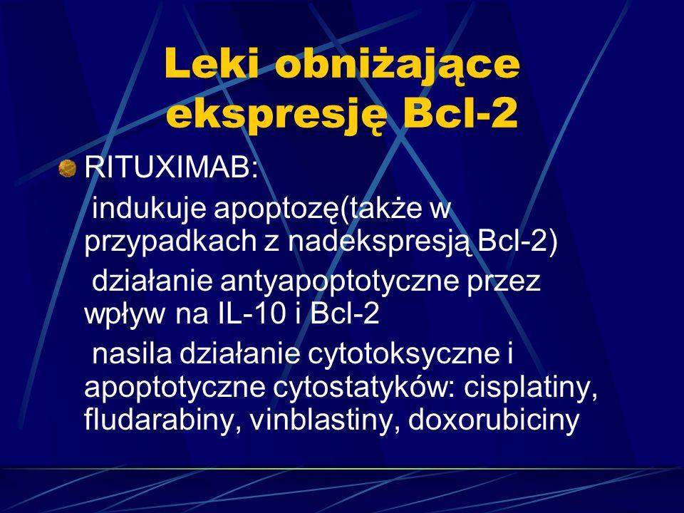 Leki obniżające ekspresję Bcl-2