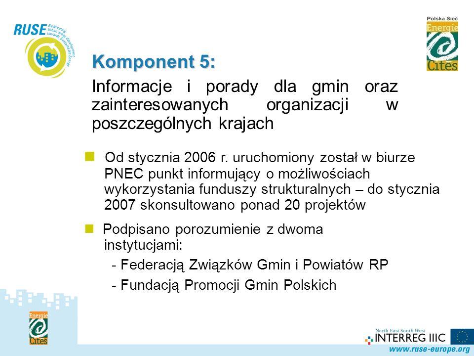Polska Sieć Komponent 5: Informacje i porady dla gmin oraz zainteresowanych organizacji w poszczególnych krajach.