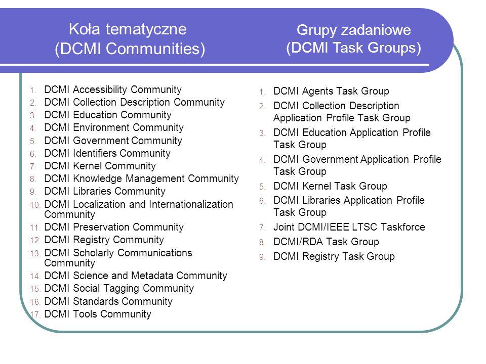 Koła tematyczne (DCMI Communities)