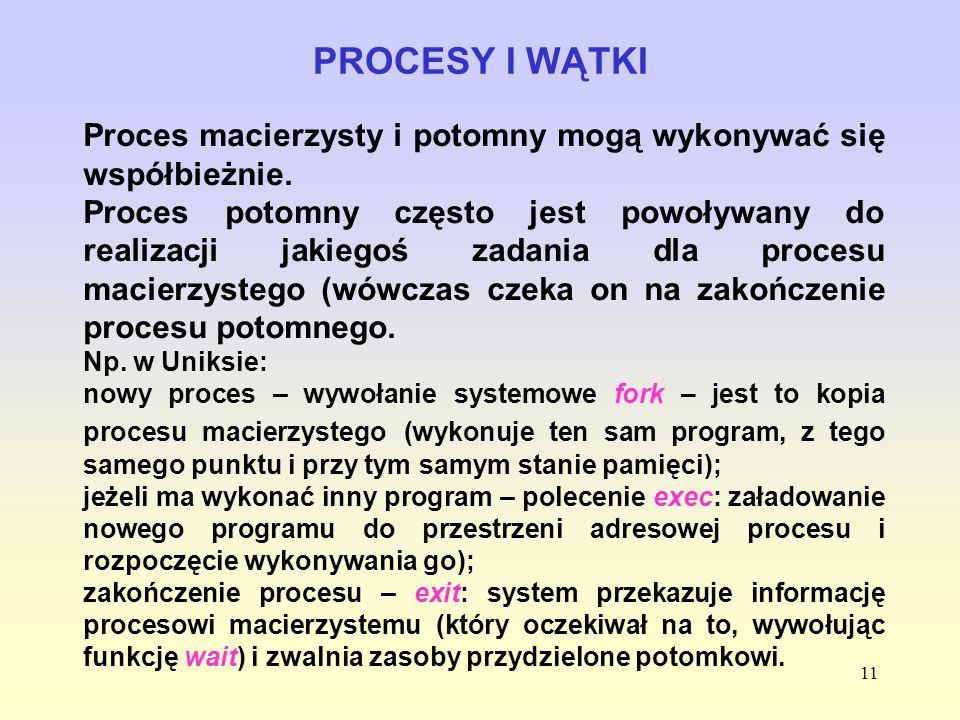 PROCESY I WĄTKI Proces macierzysty i potomny mogą wykonywać się współbieżnie.