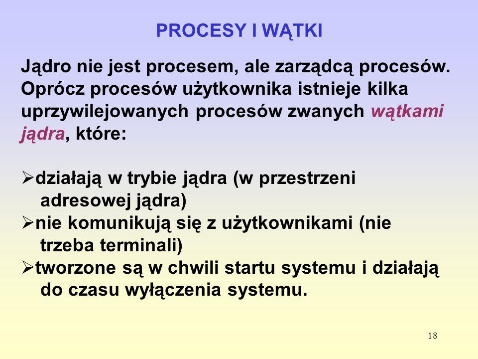 PROCESY I WĄTKI Jądro nie jest procesem, ale zarządcą procesów.