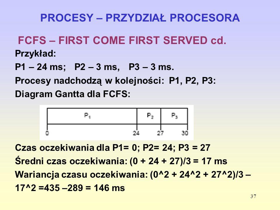 PROCESY – PRZYDZIAŁ PROCESORA