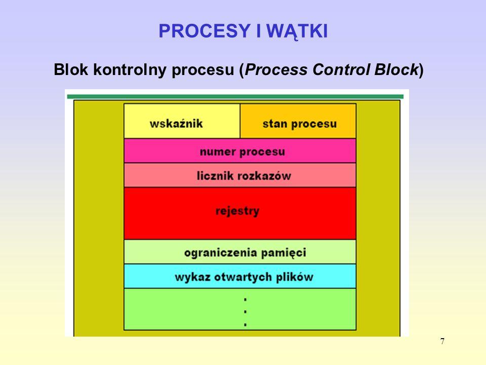 PROCESY I WĄTKI Blok kontrolny procesu (Process Control Block)