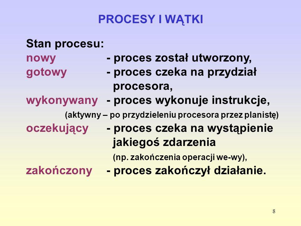 PROCESY I WĄTKI Stan procesu: nowy - proces został utworzony, gotowy - proces czeka na przydział procesora,