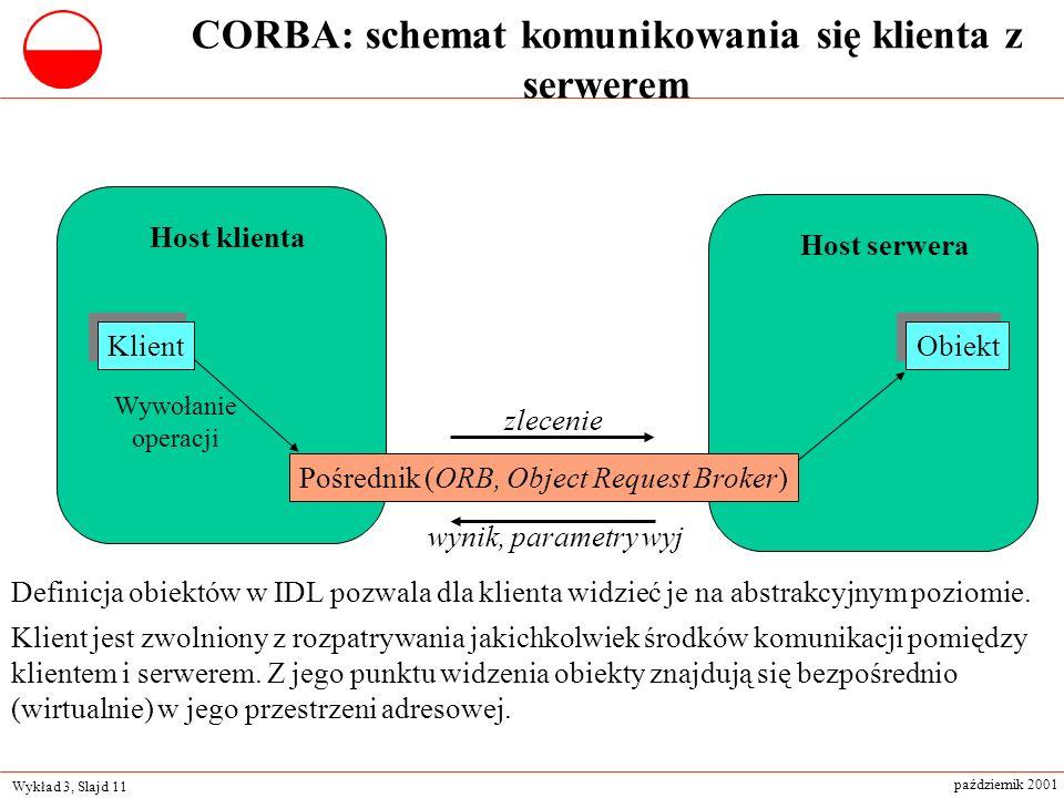 CORBA: schemat komunikowania się klienta z serwerem