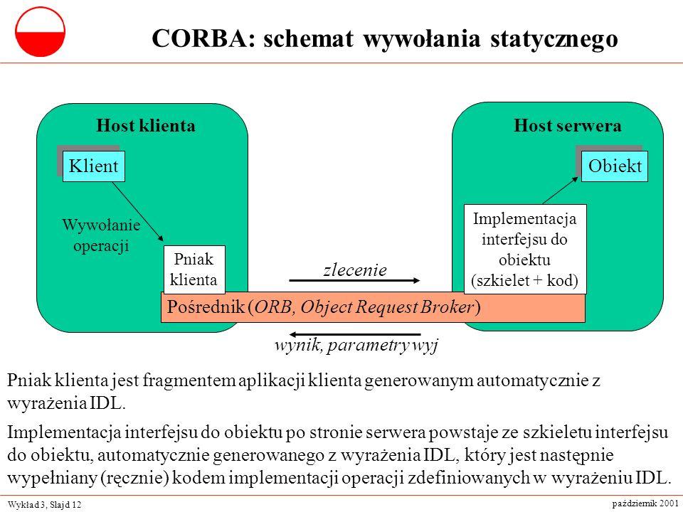 CORBA: schemat wywołania statycznego