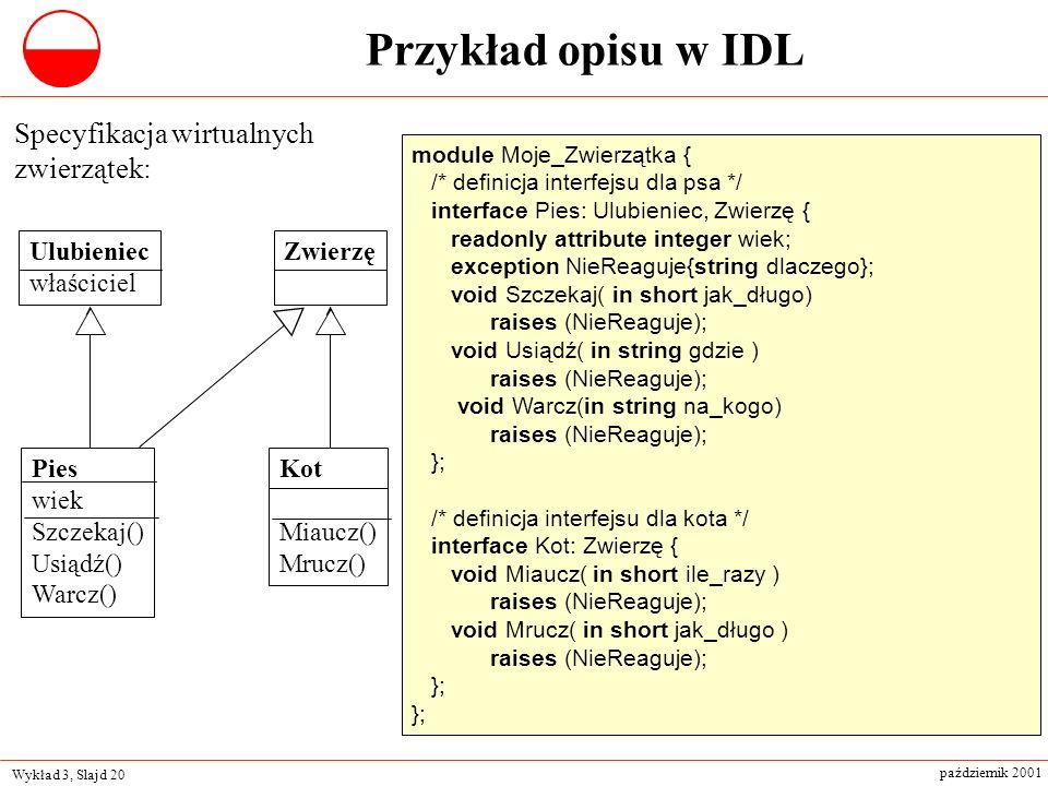 Przykład opisu w IDL Specyfikacja wirtualnych zwierzątek: Ulubieniec