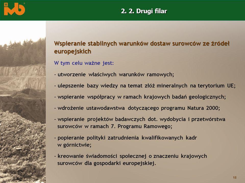 Wspieranie stabilnych warunków dostaw surowców ze źródeł europejskich