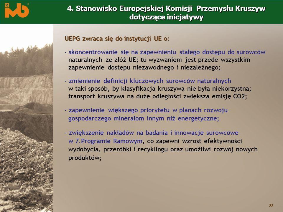 4. Stanowisko Europejskiej Komisji Przemysłu Kruszyw dotyczące inicjatywy