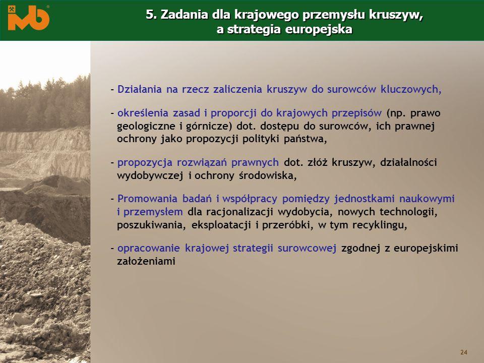 5. Zadania dla krajowego przemysłu kruszyw, a strategia europejska