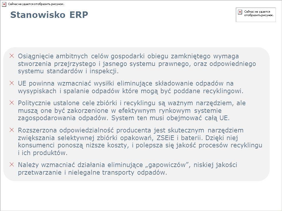Stanowisko ERP