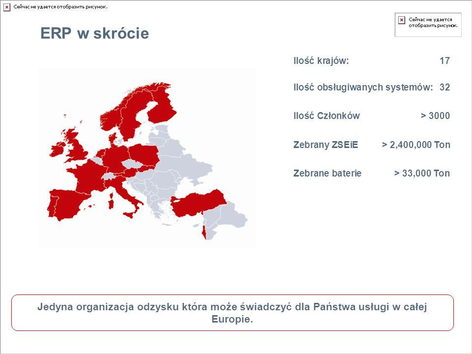 ERP w skrócie Ilość krajów: 17. Ilość obsługiwanych systemów: 32. Ilość Członków > 3000. Zebrany ZSEiE > 2,400,000 Ton.