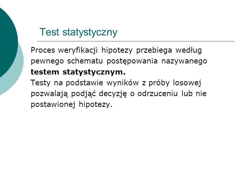 Test statystyczny Proces weryfikacji hipotezy przebiega według
