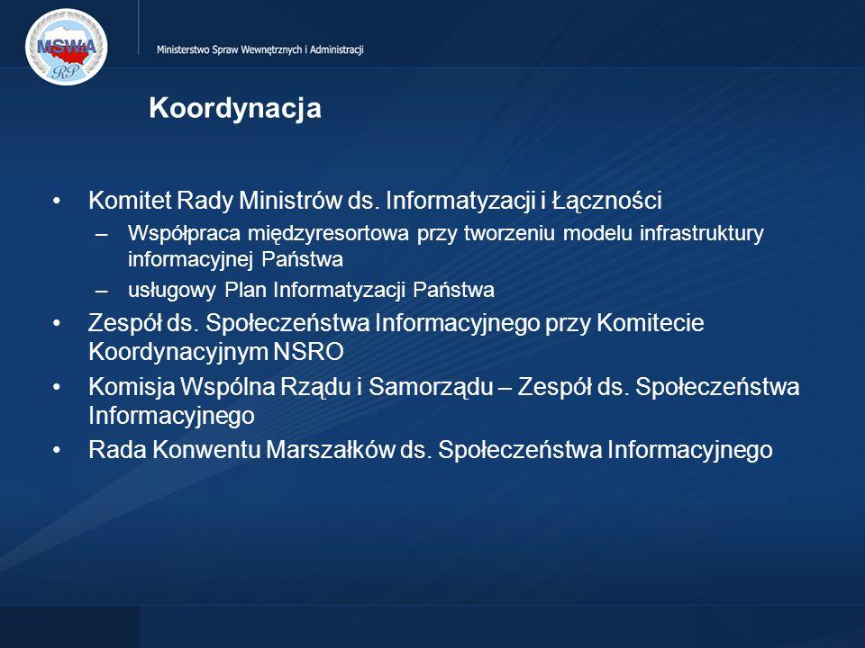 Koordynacja Komitet Rady Ministrów ds. Informatyzacji i Łączności