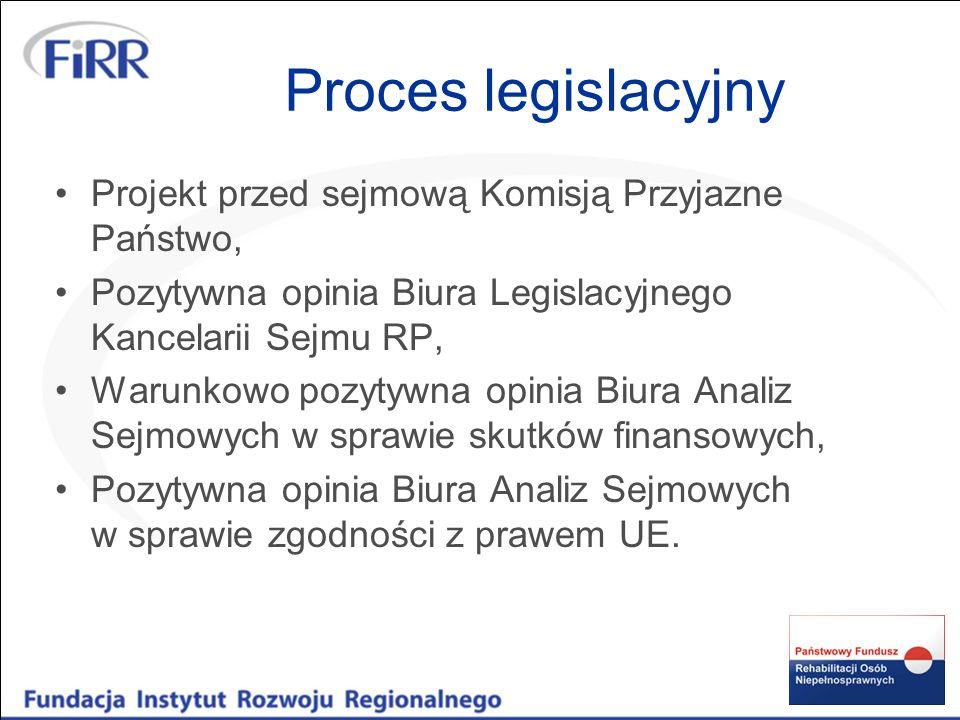 Proces legislacyjny Projekt przed sejmową Komisją Przyjazne Państwo,