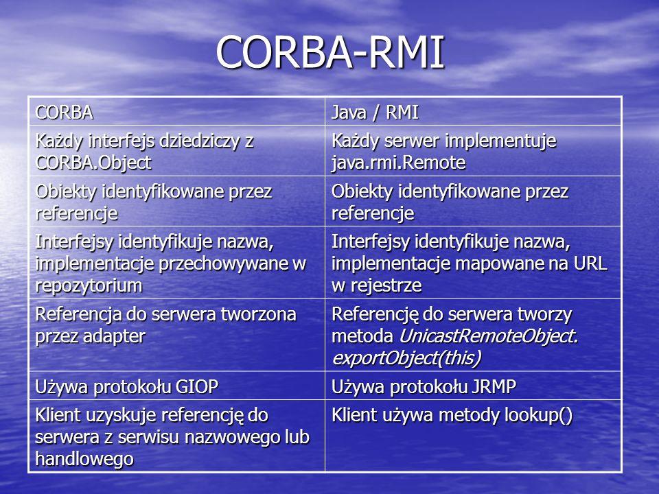 CORBA-RMI CORBA Java / RMI Każdy interfejs dziedziczy z CORBA.Object