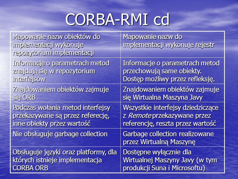 CORBA-RMI cd Mapowanie nazw obiektów do implementacji wykonuje repozytorium implementacji. Mapowanie nazw do implementacji wykonuje rejestr.