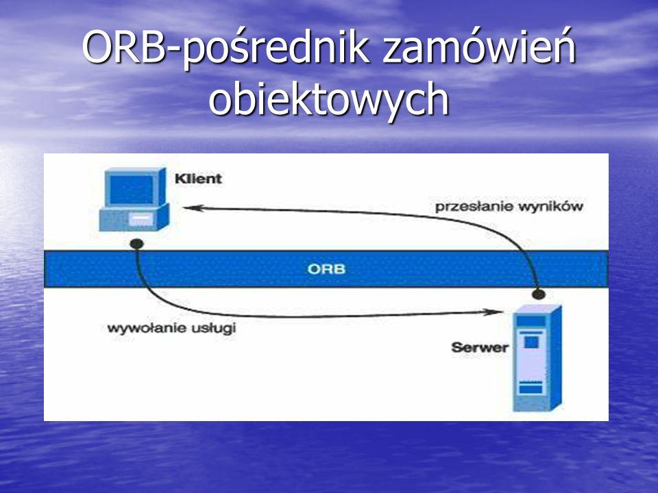 ORB-pośrednik zamówień obiektowych