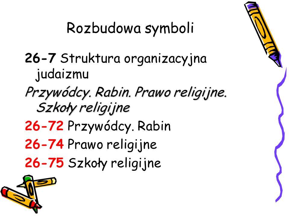Rozbudowa symboli 26-7 Struktura organizacyjna judaizmu