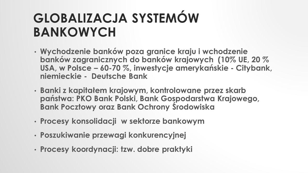 Globalizacja systemów bankowych
