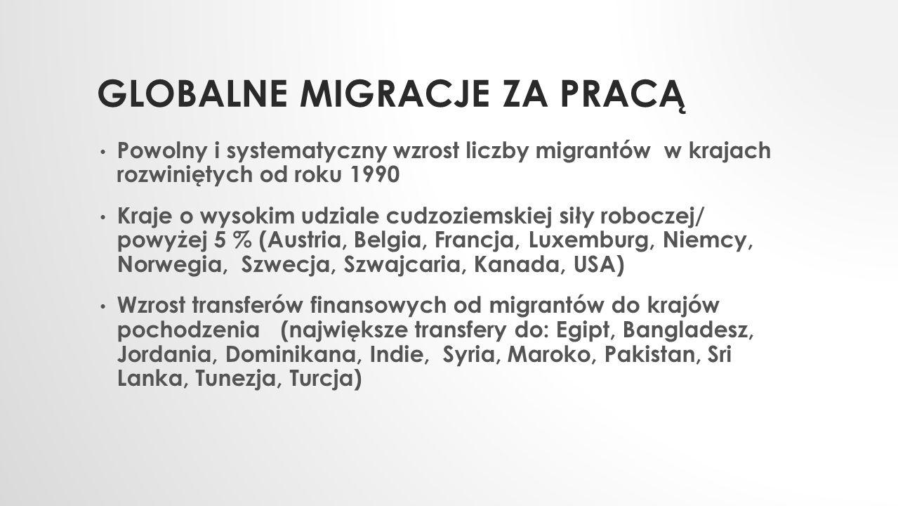 Globalne migracje za pracą