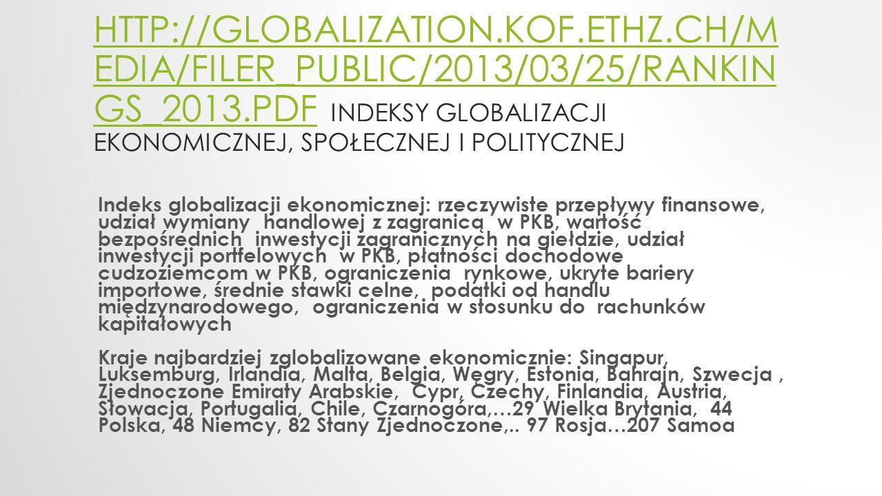http://globalization. kof. ethz