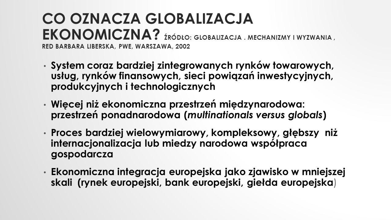 Co oznacza globalizacja Ekonomiczna. źródło: Globalizacja
