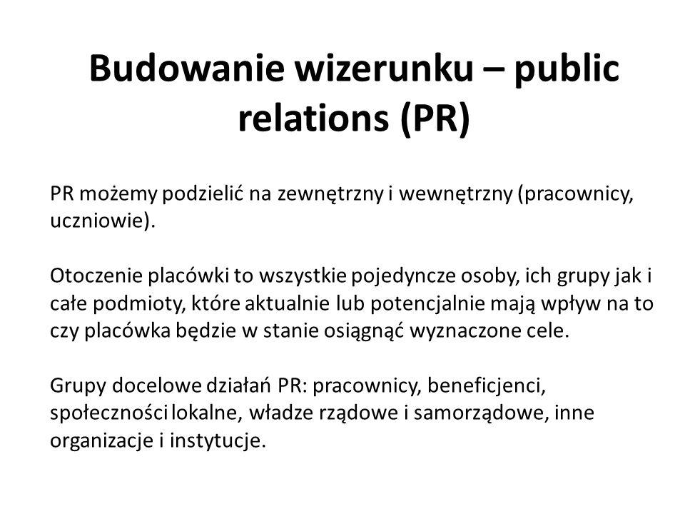 Budowanie wizerunku – public relations (PR)