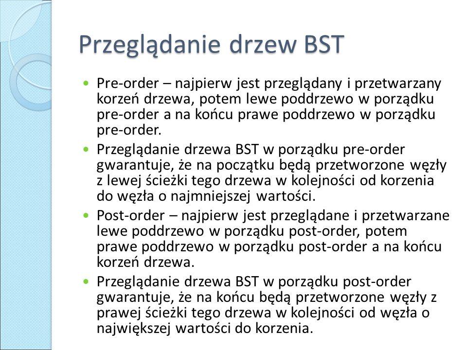 Przeglądanie drzew BST
