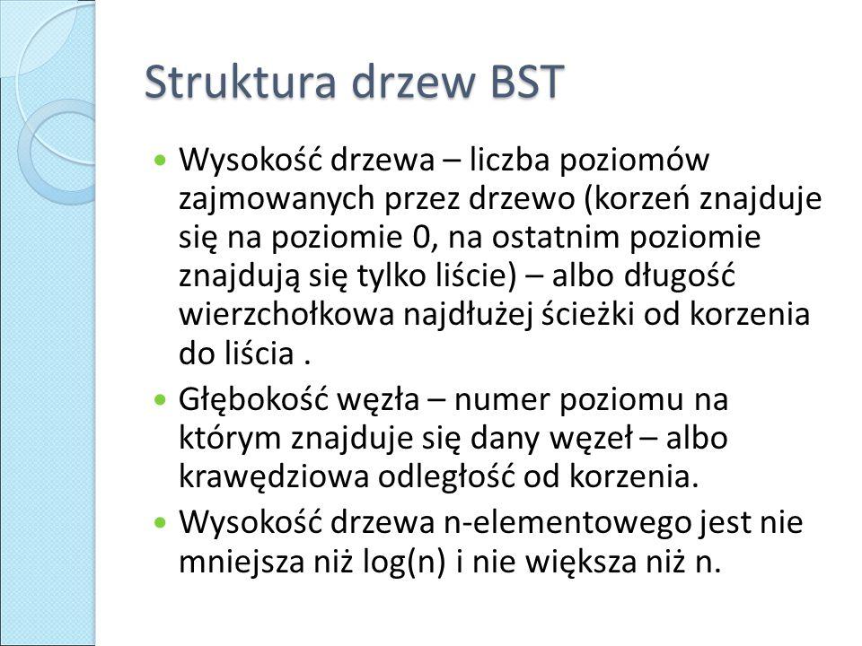 Struktura drzew BST