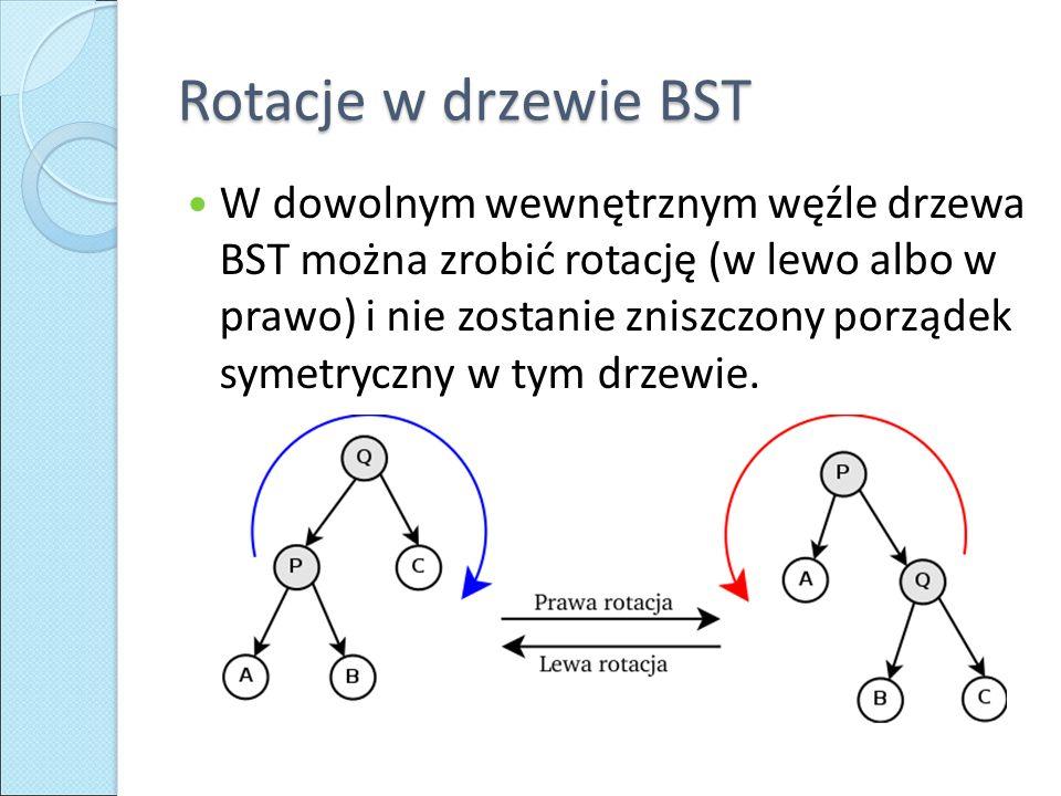 Rotacje w drzewie BST