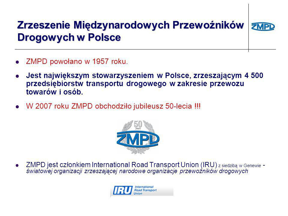 Zrzeszenie Międzynarodowych Przewoźników Drogowych w Polsce